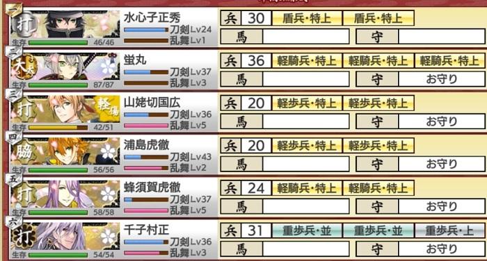 3週目 攻略編成 勝利A(2巡した.jpg