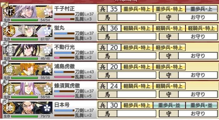 4周目(一度、帰った.日本号の軽歩がとれて.二刀開眼連発.jpg