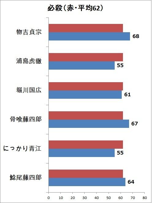 7.必殺 縦グラフ.jpg