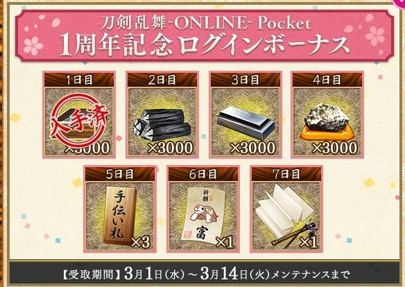 〇刀剣乱舞ポケット1周年キャンペーン ログインボーナス.jpg