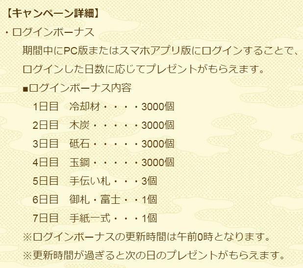 ポケット2周年キャンペーン.JPG