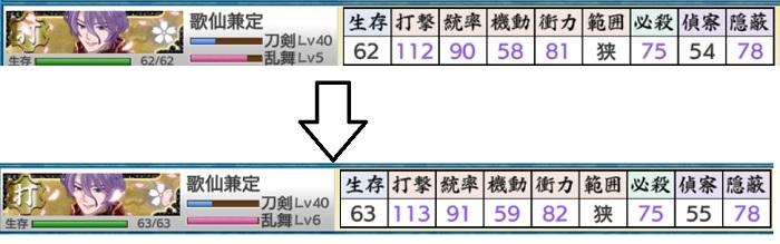 レベル6 ステータス比較.jpg