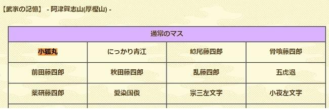 小狐丸ドロップ検証5-4.jpg