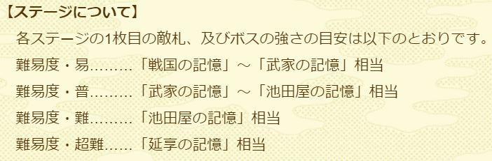 敵の強さ目安.JPG