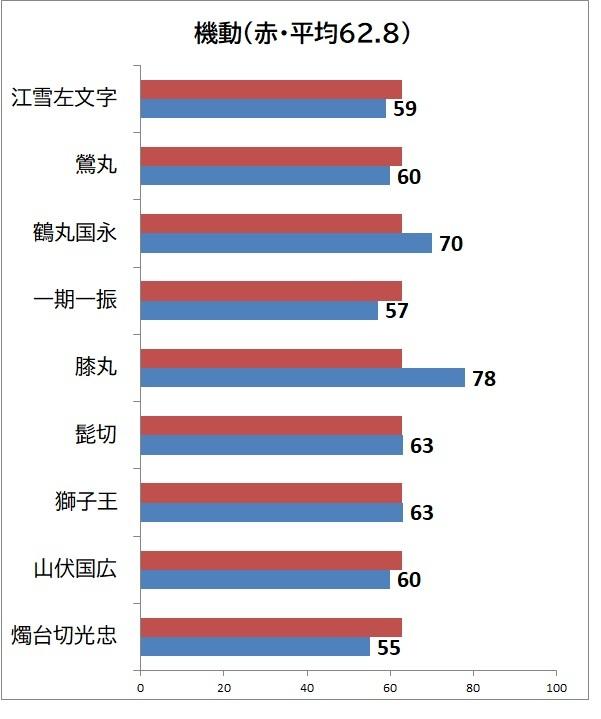 機動(江雪左文字まで.jpg
