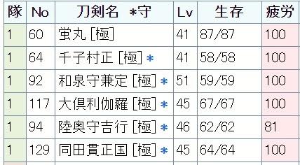 疲労管理(桜維持)大阪城 極大太刀1極打刀5.jpg