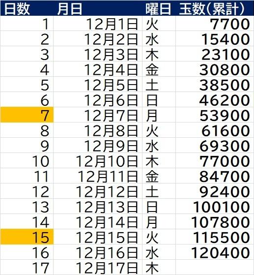秘宝の里スケジュール 2020年12月.jpg
