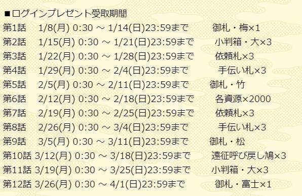 花丸二期 ログイン.jpg