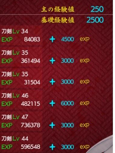 苦無経験値超難2500.jpg