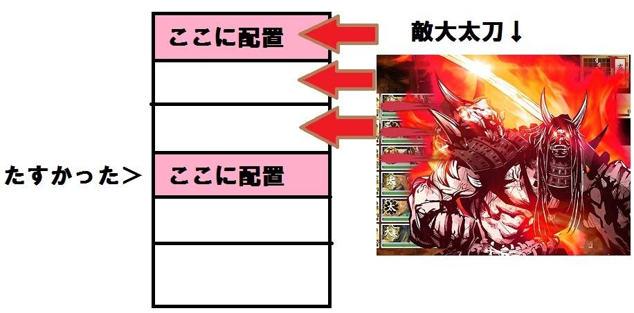 部隊編成の配置例 敵大太刀の攻撃に対処.jpg